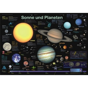 Planet Poster Editions Poster Sonne und Planeten