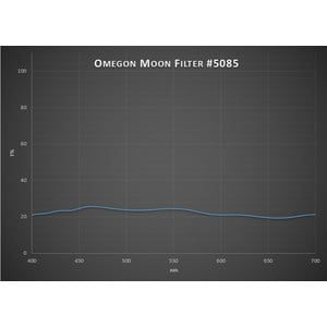Omegon Moon filter 1.25""