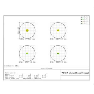 """TS Optics Komakorrektor 1.0x 2"""""""