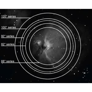 "Explore Scientific 2"", 68° 34mm N2-filled eyepiece"