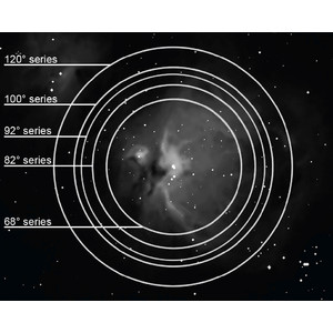 "Explore Scientific Ocular 100º, Ar, 5,5mm, 2"""