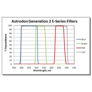 Astrodon Filtro Set filtri LRGB Tru-Balance Gen2 E-Series, non montati 50 mm