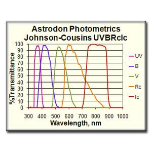 Astrodon 49.7 mm dia. Unmounted Johnson/Cousins V edge-blackened