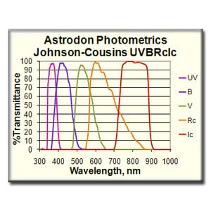 Astrodon Photometrics UVBRI UV-Filter 31mm