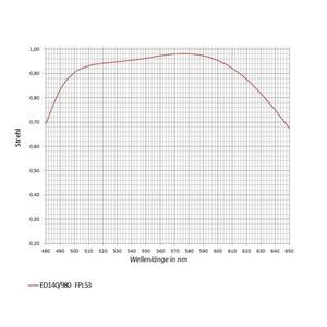 APM Rifrattore Apocromatico AP 140/980 SD 140 F7 OTA