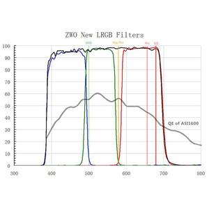 """ZWO Jeu de filtres L-RVB pour ASI 1600 MM Mono 1,25"""""""