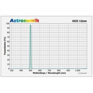 Astronomik Filter OIII 12nm CCD ungefasst 27mm