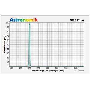 Astronomik Filtro OIII 12 nm CCD senza montatura 27 mm