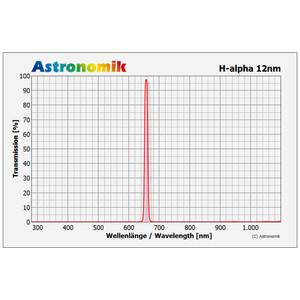 Astronomik Filtro H-alfa 12 nm CCD senza montatura 27 mm