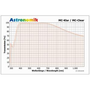 Astronomik MC trasparente XT filtro clip Canon EOS APS-C