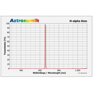 Astronomik Filtro H-alfa 6 nm CCD senza montatura 27 mm