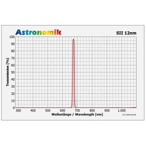 Astronomik Filtro SII 12 nm CCD senza montatura 27 mm