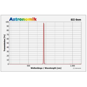Astronomik Filtro SII 6nm CCD 50x50mm, ungefasst