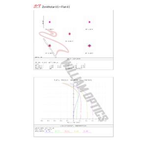 Réfracteur apochromatique William Optics AP 61/360 ZenithStar 61 Golden OTA