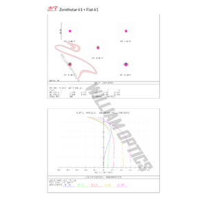 William Optics Rifrattore Apocromatico AP 61/360 ZenithStar 61 Blue OTA