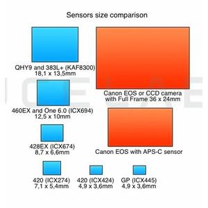Canon Kamera DSLR EOS 4000Da Baader BCF