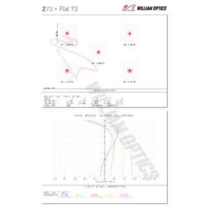 Réfracteur apochromatique William Optics AP 73/430 Super ZenithStar 73 Red OTA