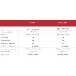 PrimaLuceLab Controlador para astrofotografía EAGLE 2 Pro