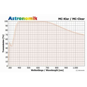 """Astronomik Filtro MC-Clear 2"""" (M48)"""