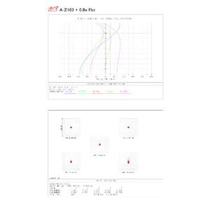 William Optics Apochromatischer Refraktor AP 103/710 ZenithStar 103 Blue OTA