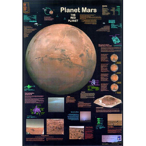 Planet Poster Editions Poster Planeet Mars (Duits)