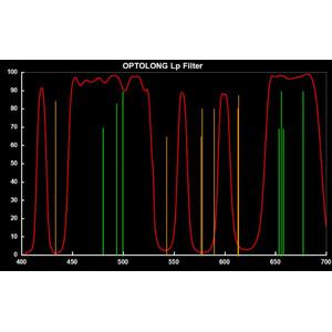 Optolong Filtro L-Pro 2''