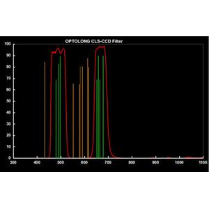 Optolong Filtro clip per Canon EOS APS-C CLS-CCD