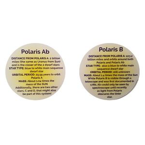 Celestial Buddies Polaris