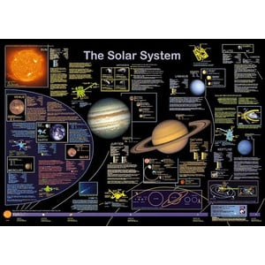 Planet Poster Editions Póster The Solar System