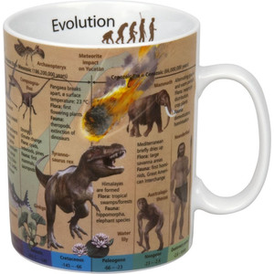 Könitz Mugs of Knowledge Evolution (English)