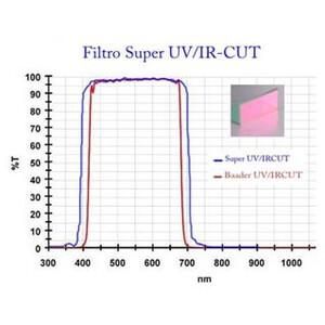 Canon Fotocamera EOS 7Da MK II Super UV/IR-Cut