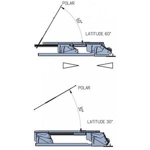 Geoptik Polhöhenwiege EQ-Plattform für Dobson-Teleskope für 30°-60° N/S Eartha