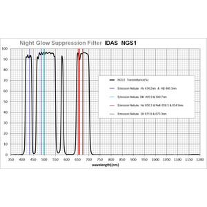 IDAS Filter Night Glow Suppression NGS1-Z ZWO ASI