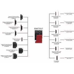 "PrimaLuceLab ESATTO 2"" Motor-Mikrofokussierer"