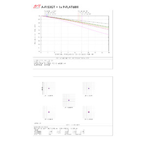 William Optics Refractor apocromático AP 153/1188 Gran Turismo GT 153 OTA