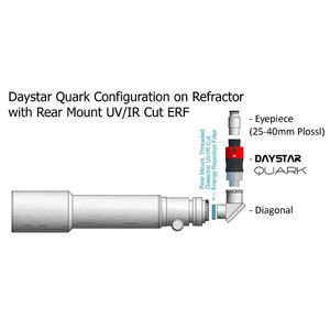 "DayStar Filtro blocca banda UV/IR 2"""