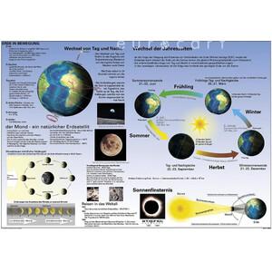 Stiefel Poster Duo Sonnensystem / Die Erde in Bewegung