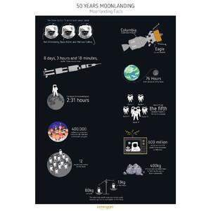 Omegon Affiche « Moonlanding » (alunissage sur la Lune)
