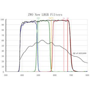 "ZWO Filtro LRGB 2"" Filter Set"