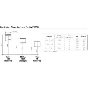 Nikon Obiettivo P-ED Plan 0,75x