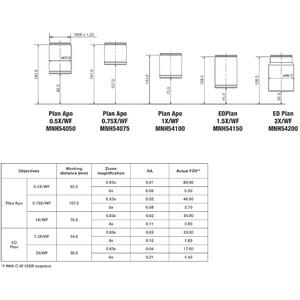 Nikon Obiettivo P-Plan Apo 1x WF