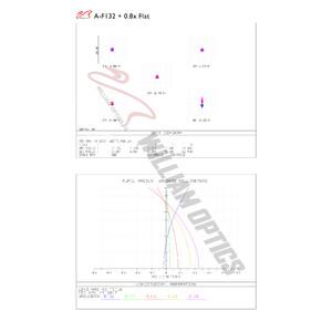 William Optics Rifrattore Apocromatico AP 132/925 Fluorostar Red OTA