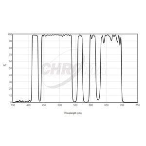 "Chroma Filtro LoGlow Light Pollution 1.25"""