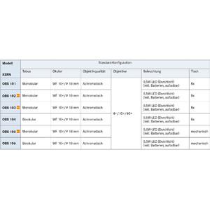 Kern Microscope Mono Achromat 4/10/40, WF10x18, 0,5W LED, recharge, OBS 101