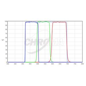 """Chroma Filtro LRGB-Set 2"""""""