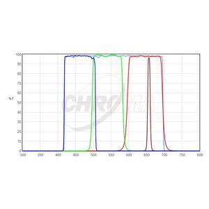 "Chroma Filtro HaLRGB 1,25"" Set"