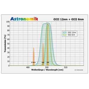 """Astronomik Filtro OIII 6nm CCD MaxFR  2"""" (M48)"""