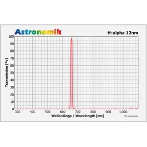 Astronomik Filtro H-alpha 12nm CCD T2
