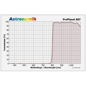 Astronomik Filtro ProPlanet 807 IR-Pass XT Clip Canon EOS APS-C