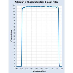 Astrodon Filtro Sloan Photometrie-Filter 49.7mm 401/550